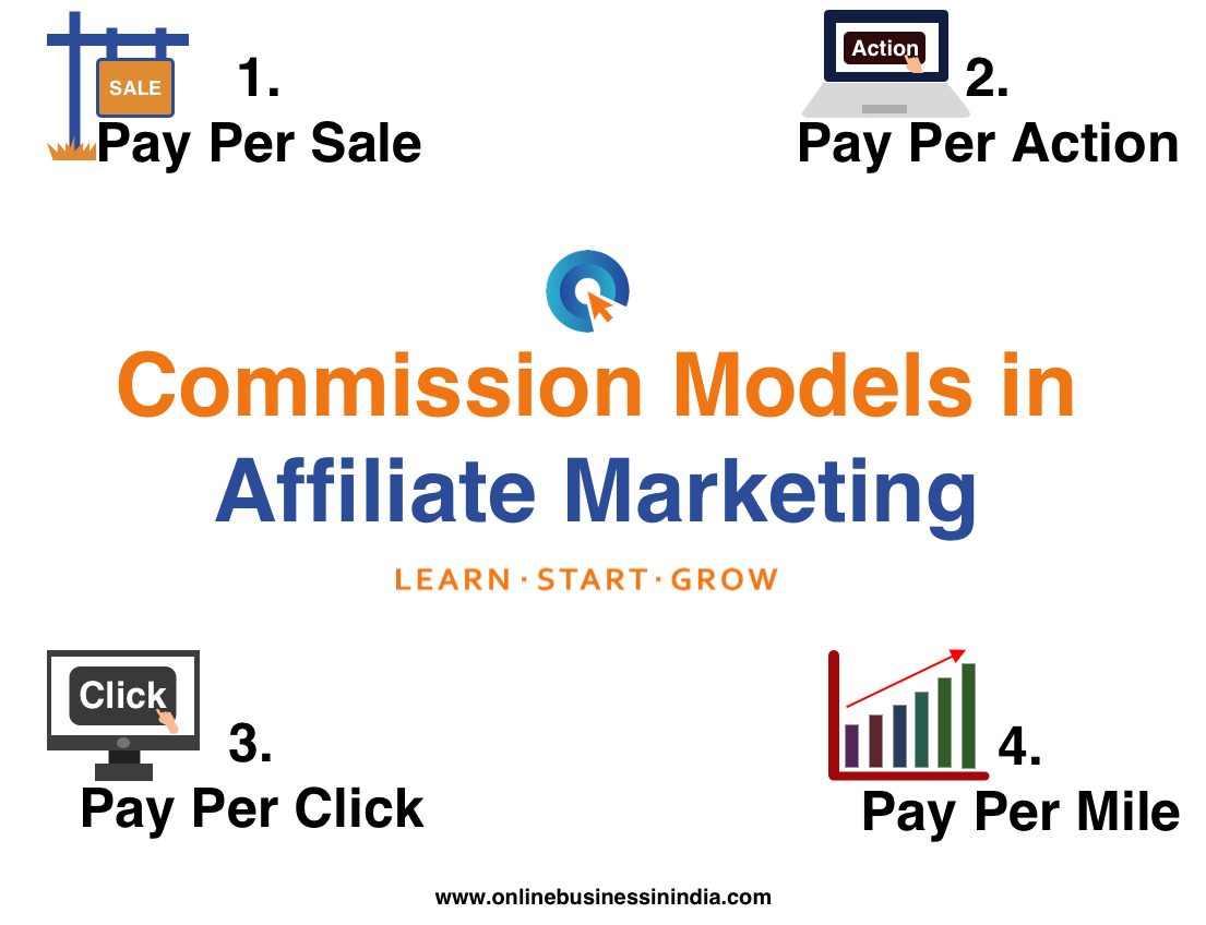 Commission models in affiliate marketing