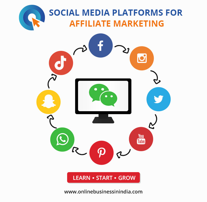 Use Social Media for Affiliate Marketing in India