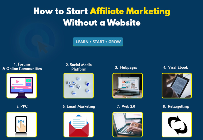 start affiliate marketing without a website