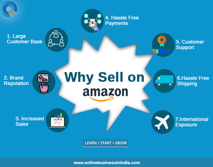 why sell on amazon