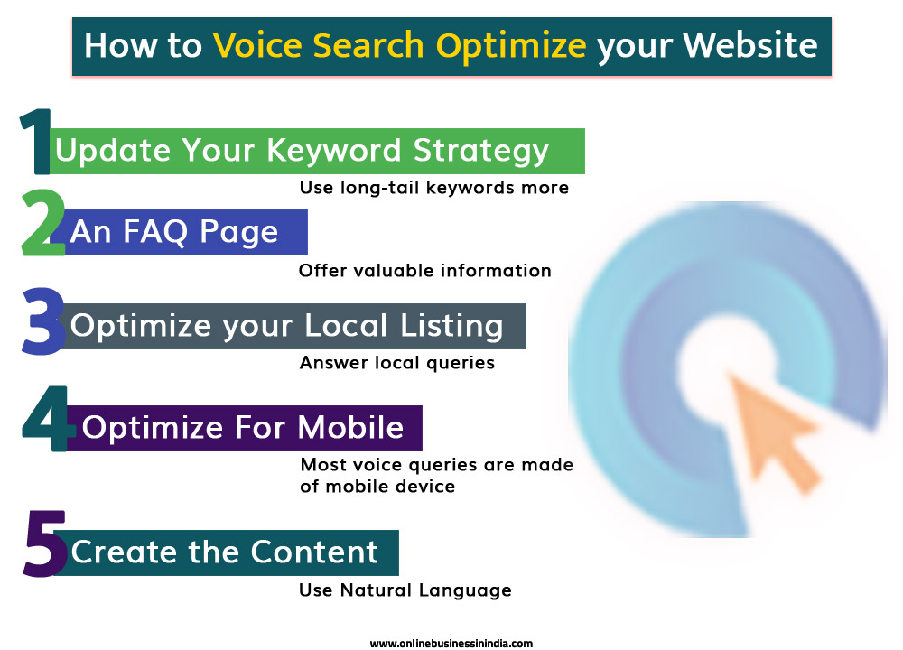 voice search SEO for website
