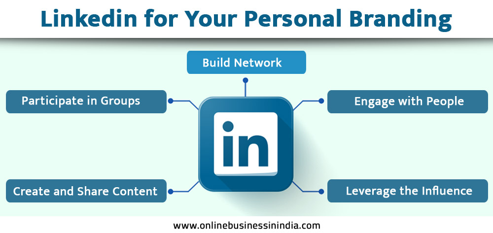 use linkedin marketing to build personal brand
