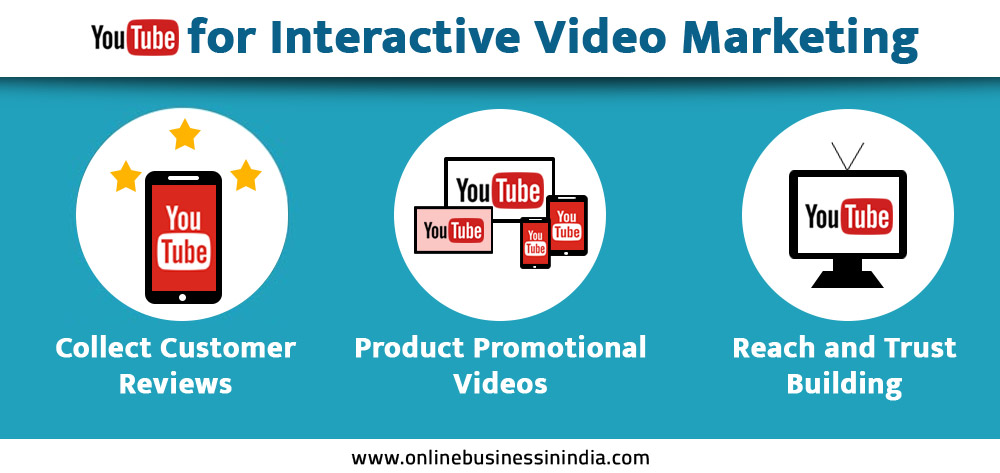 Use youtube for interactive video marketing