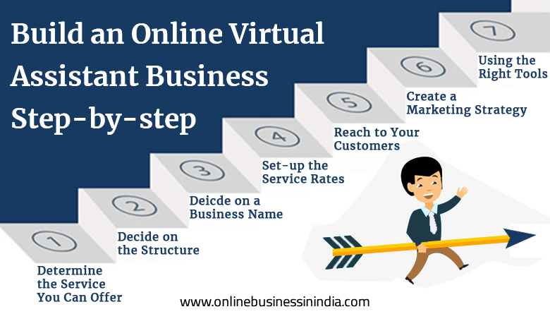 How to become a Virtual Assistant in India