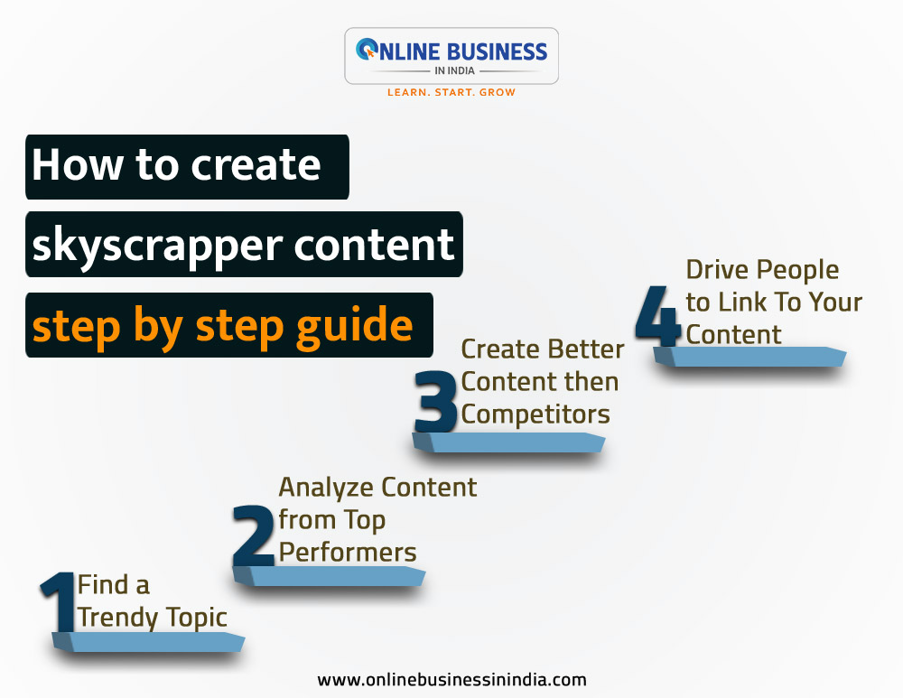 how to create skyscraper content step by step guide